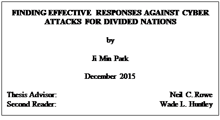 FINDING EFFECTIVE RESPONSES AGAINST CYBER ATTACKS FOR DIVIDED NATIONS NPS title   Naval Postgraduate School Text Box  FINDING EFFECTIVE RESPONSES AGAINST CYBER ATTACKS FOR DIVIDED NATIONS by Ji Min Park