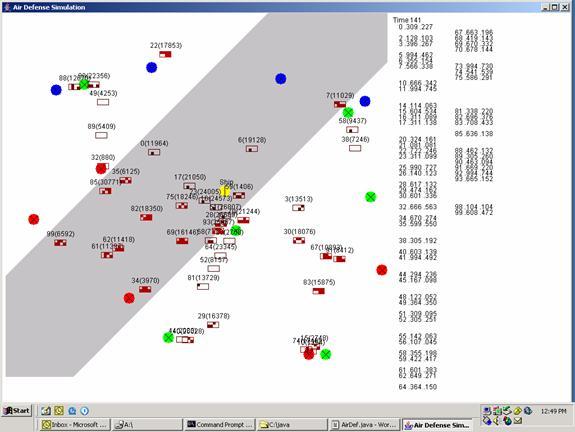 Three Simulation Models of Naval Air Defense